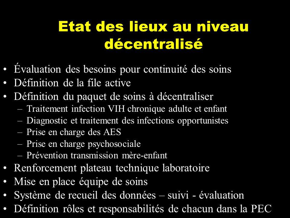 Etat des lieux au niveau décentralisé