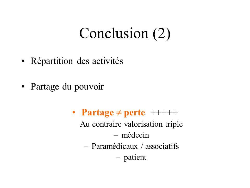 Conclusion (2) Répartition des activités Partage du pouvoir