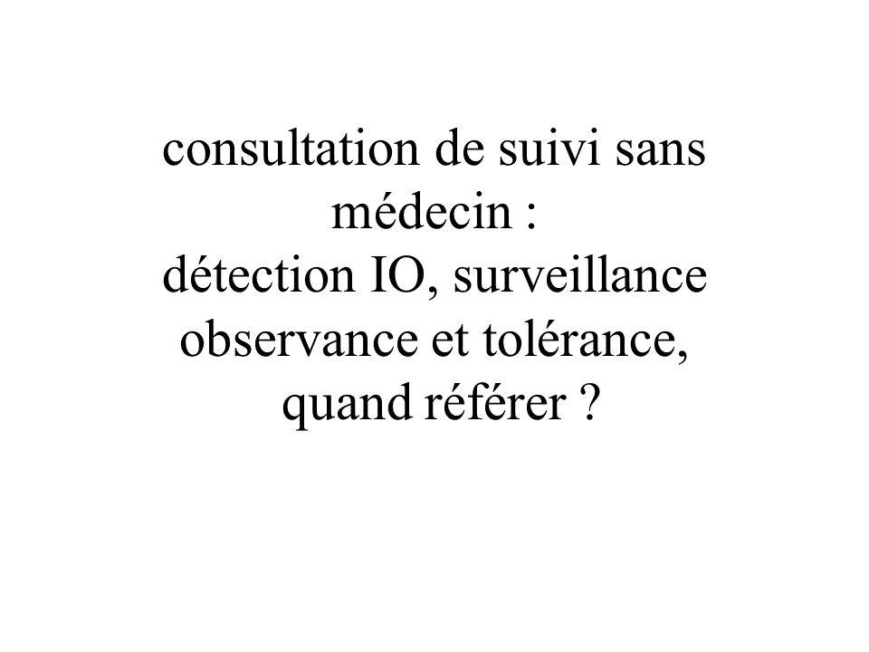 consultation de suivi sans médecin : détection IO, surveillance observance et tolérance, quand référer