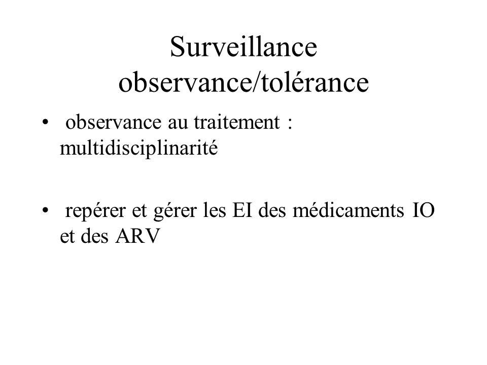 Surveillance observance/tolérance