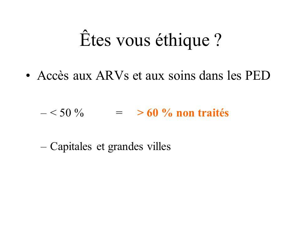 Êtes vous éthique Accès aux ARVs et aux soins dans les PED
