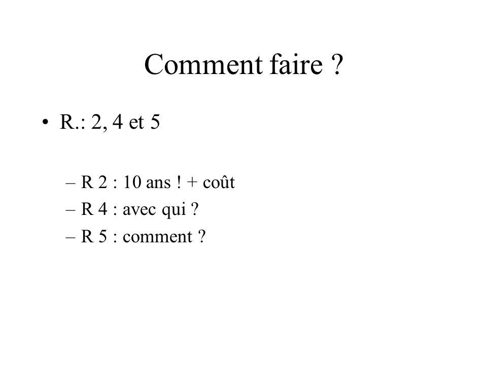 Comment faire R.: 2, 4 et 5 R 2 : 10 ans ! + coût R 4 : avec qui