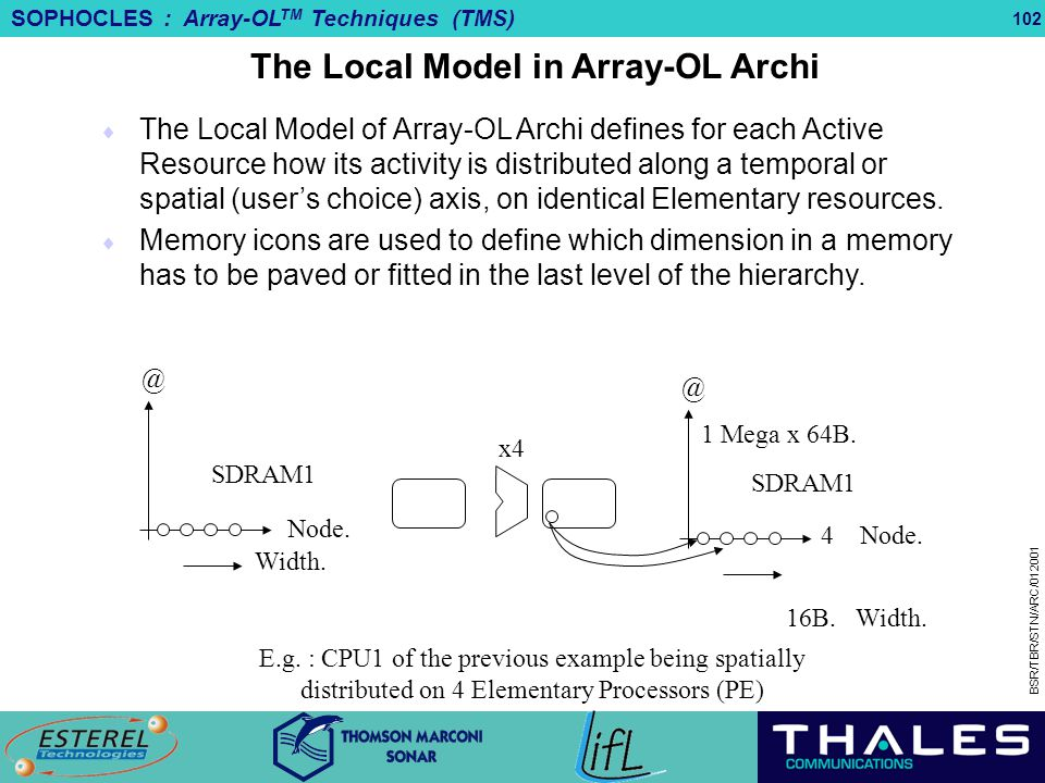 The Local Model in Array-OL Archi