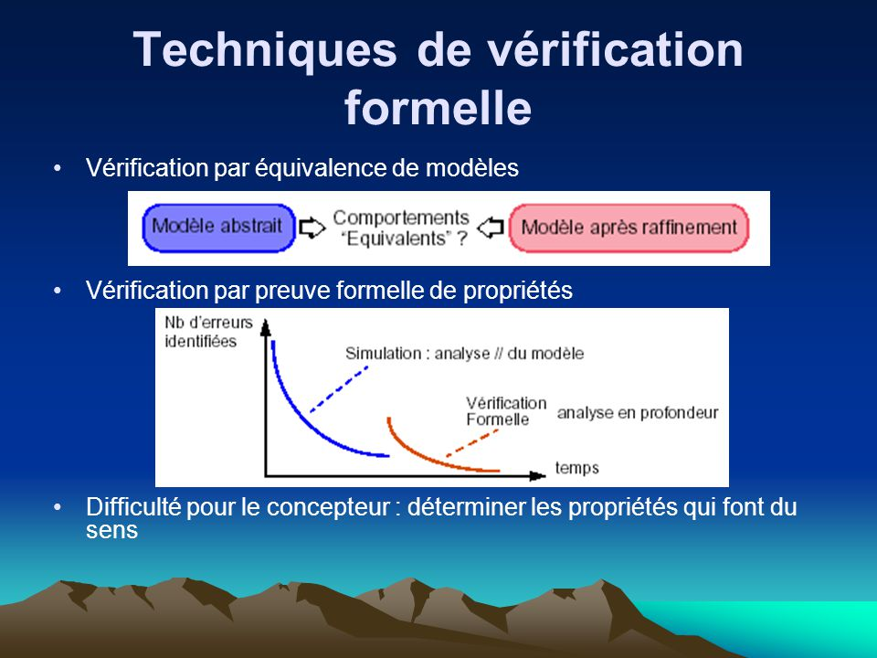Techniques de vérification formelle