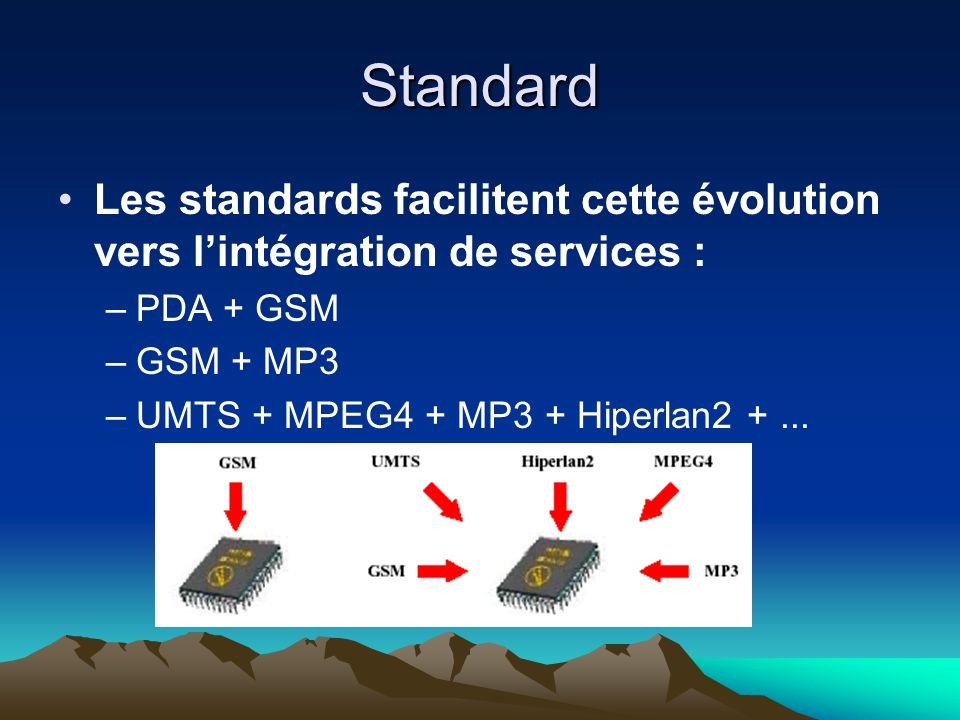 Standard Les standards facilitent cette évolution vers l'intégration de services : PDA + GSM. GSM + MP3.