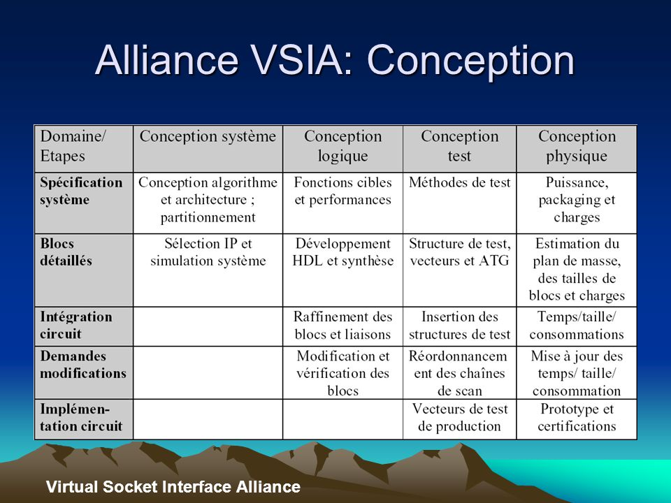 Alliance VSIA: Conception
