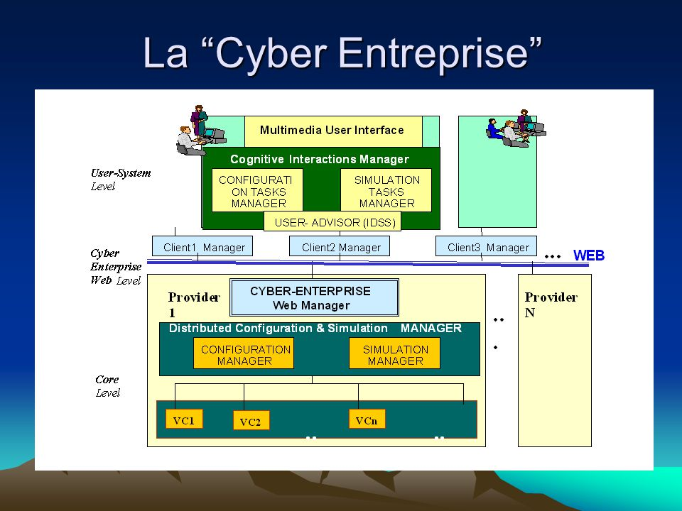 La Cyber Entreprise