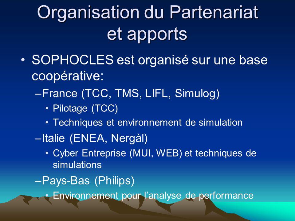 Organisation du Partenariat et apports