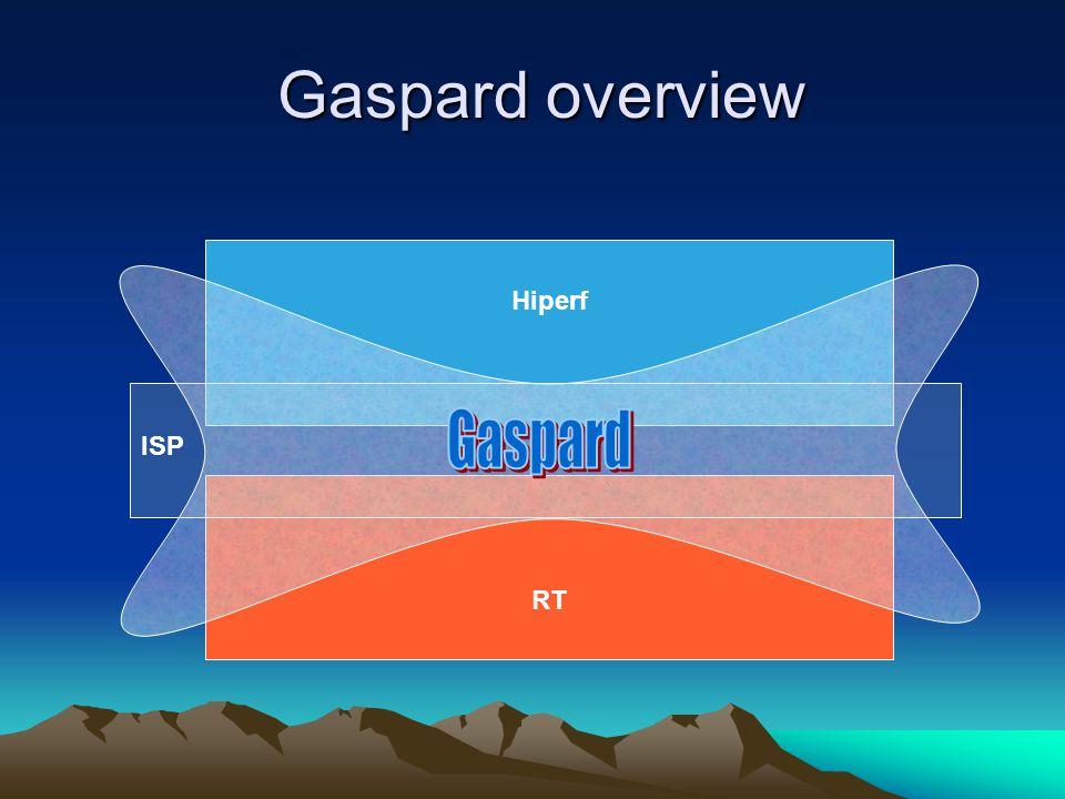 Gaspard overview Hiperf RT ISP Gaspard