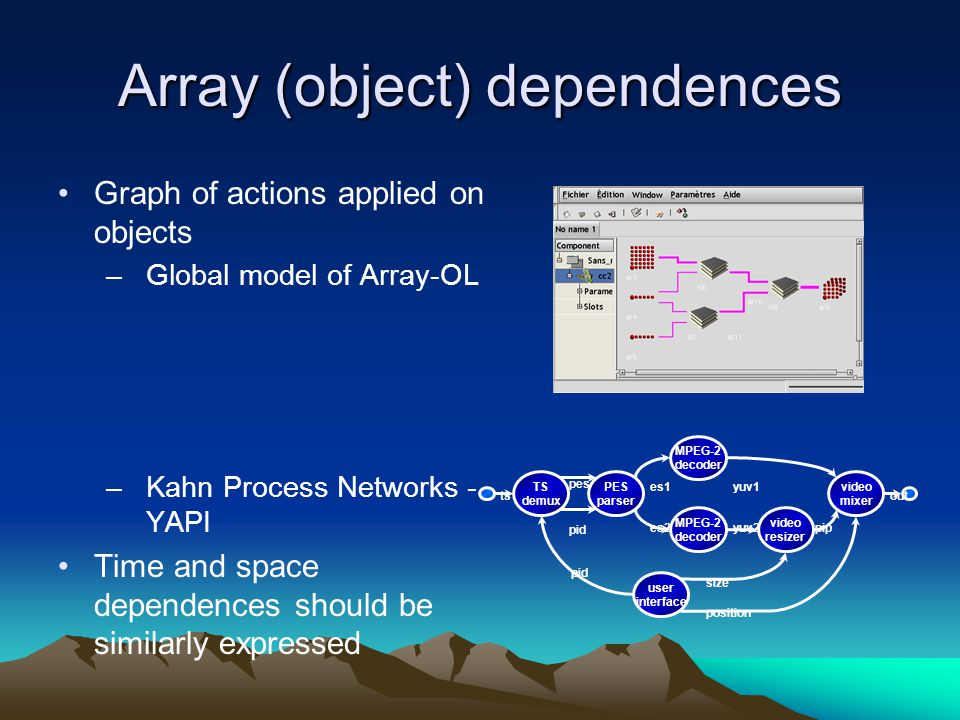 Array (object) dependences