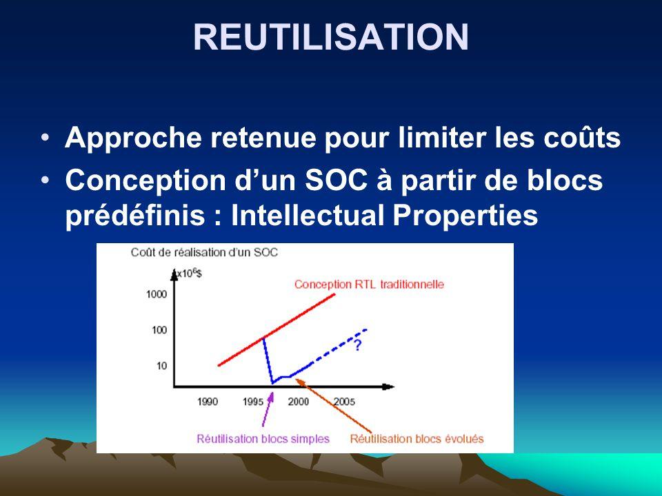REUTILISATION Approche retenue pour limiter les coûts