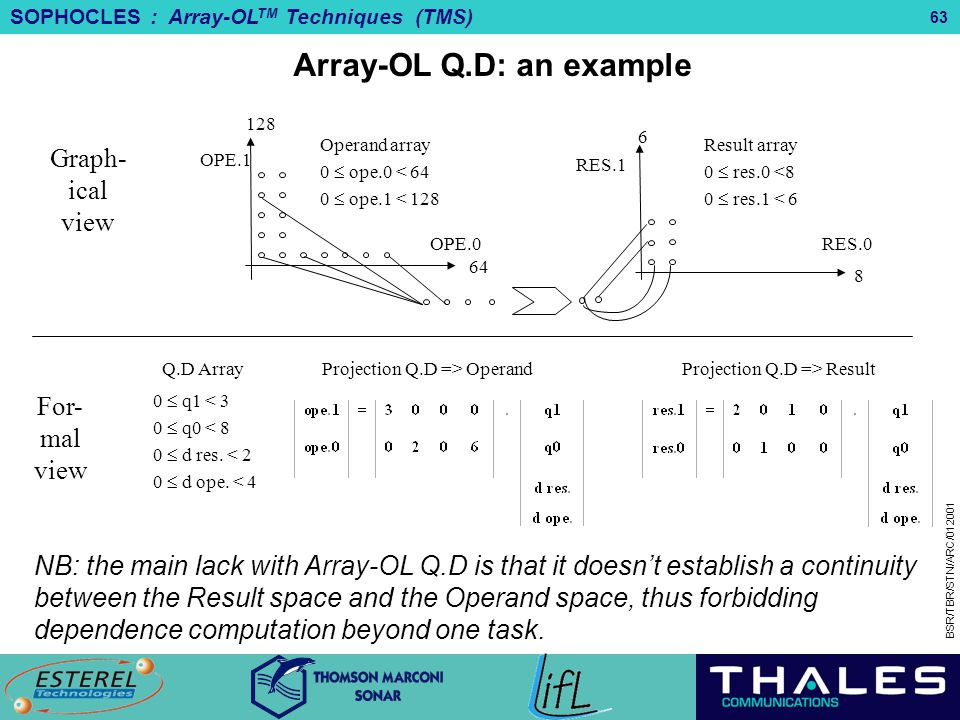 Array-OL Q.D: an example