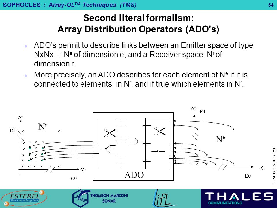 Second literal formalism: Array Distribution Operators (ADO s)