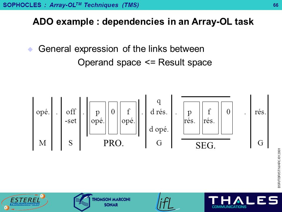 ADO example : dependencies in an Array-OL task
