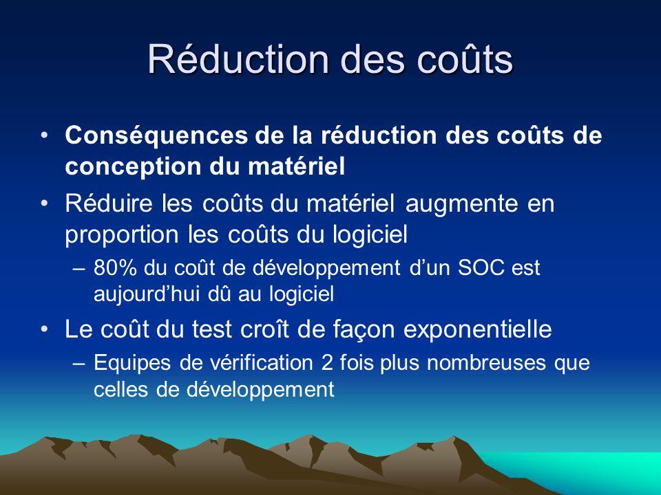 Réduction des coûts Conséquences de la réduction des coûts de conception du matériel.