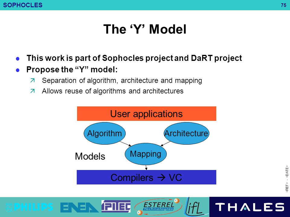 The 'Y' Model User applications Models Compilers  VC
