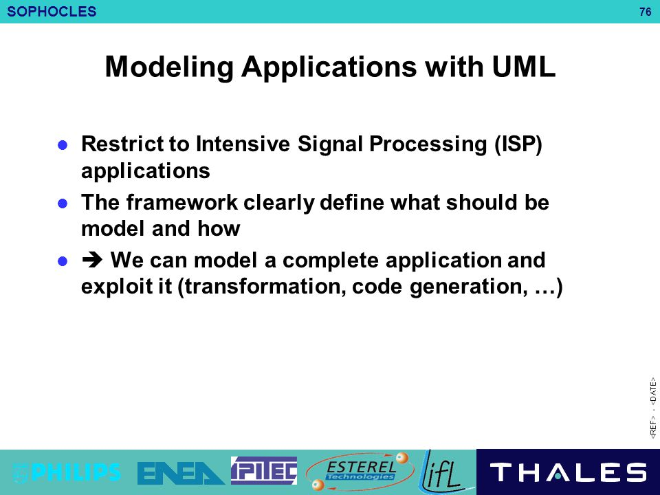 Modeling Applications with UML