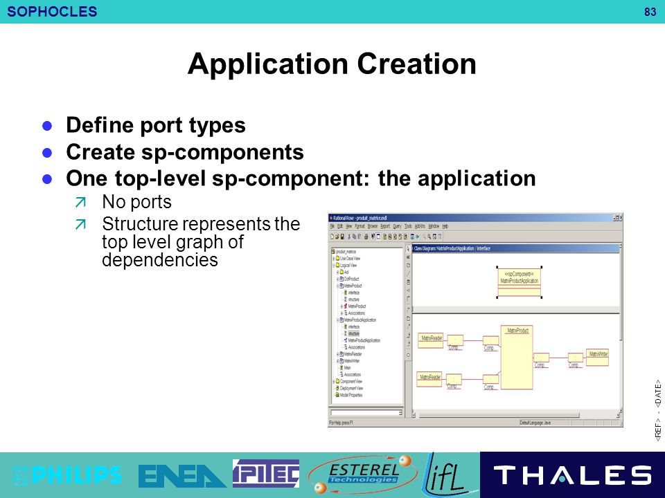 Application Creation Define port types Create sp-components