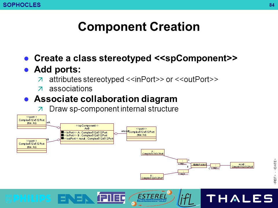 Component Creation Create a class stereotyped <<spComponent>> Add ports: attributes stereotyped <<inPort>> or <<outPort>>