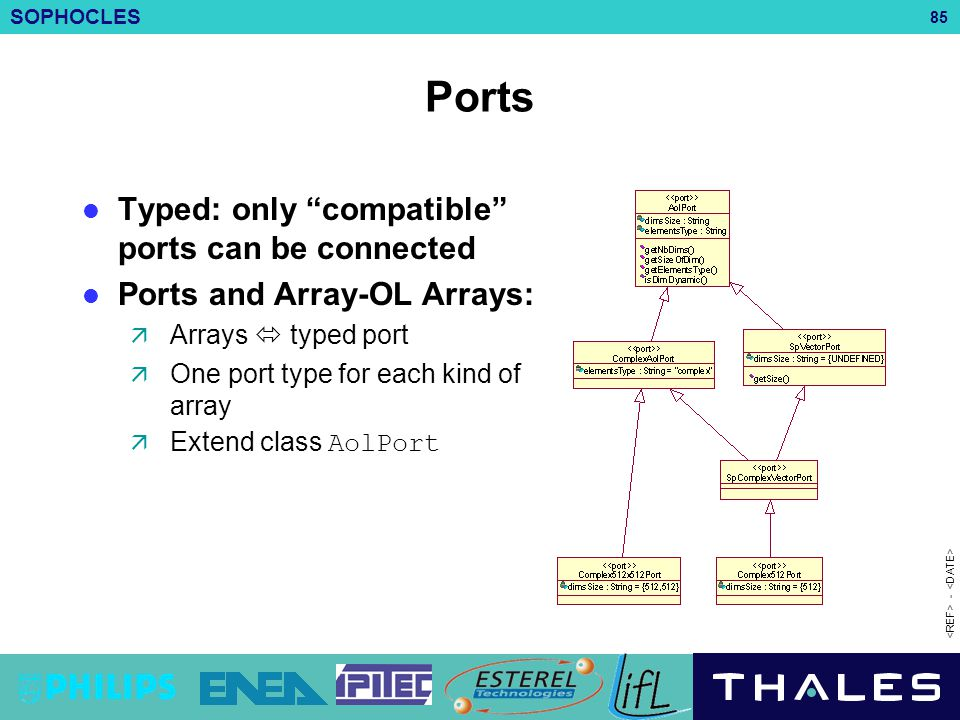Ports Typed: only compatible ports can be connected