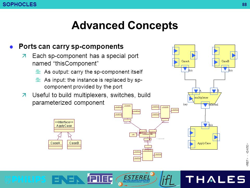Advanced Concepts Ports can carry sp-components