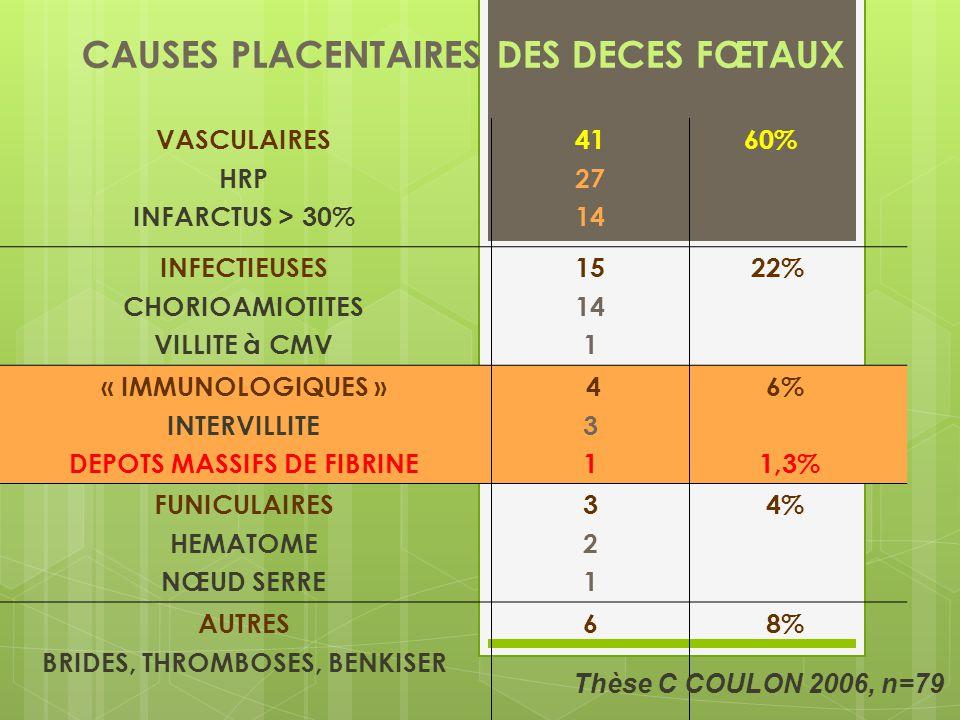 CAUSES PLACENTAIRES DES DECES FŒTAUX