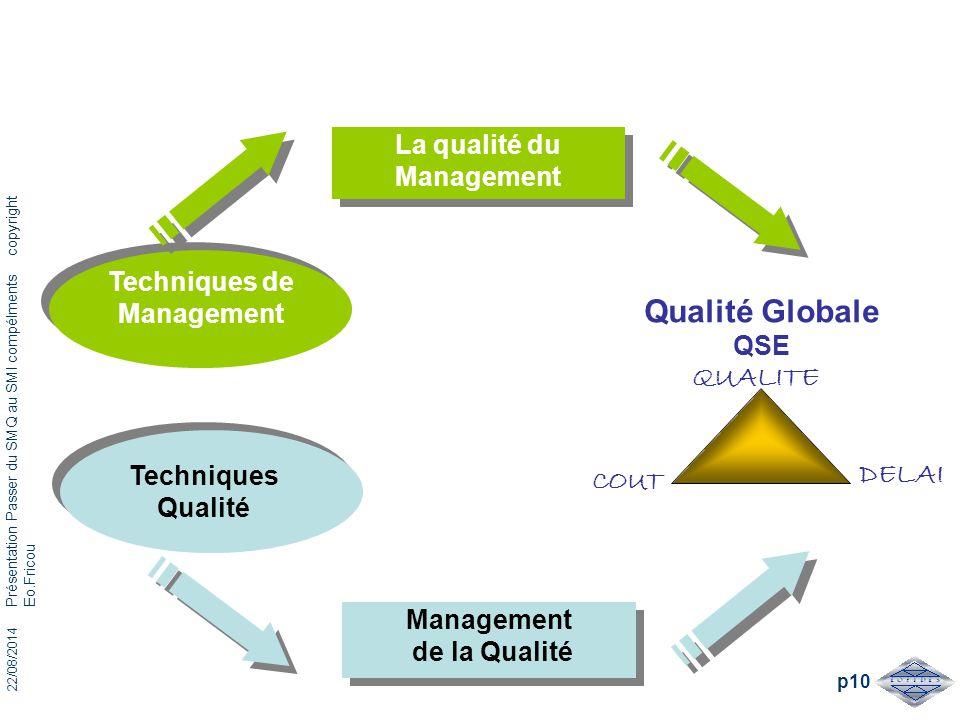 Techniques de Management La qualité du Management