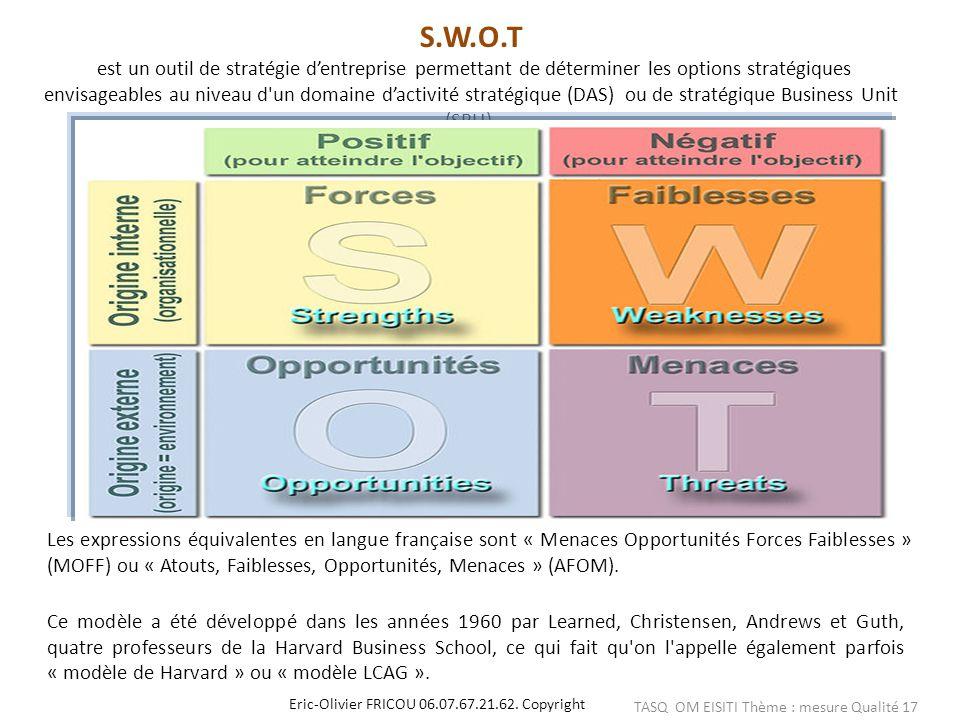 S.W.O.T est un outil de stratégie d'entreprise permettant de déterminer les options stratégiques envisageables au niveau d un domaine d'activité stratégique (DAS) ou de stratégique Business Unit (SBU).
