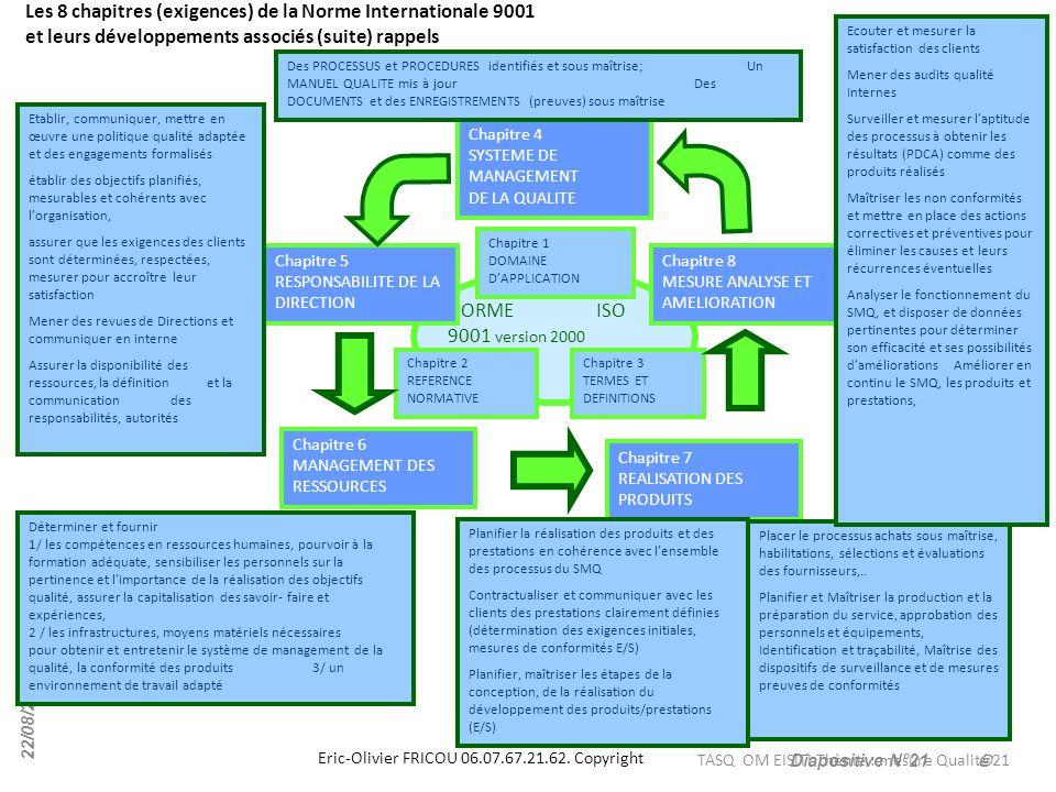 Les 8 chapitres (exigences) de la Norme Internationale 9001 et leurs développements associés (suite) rappels