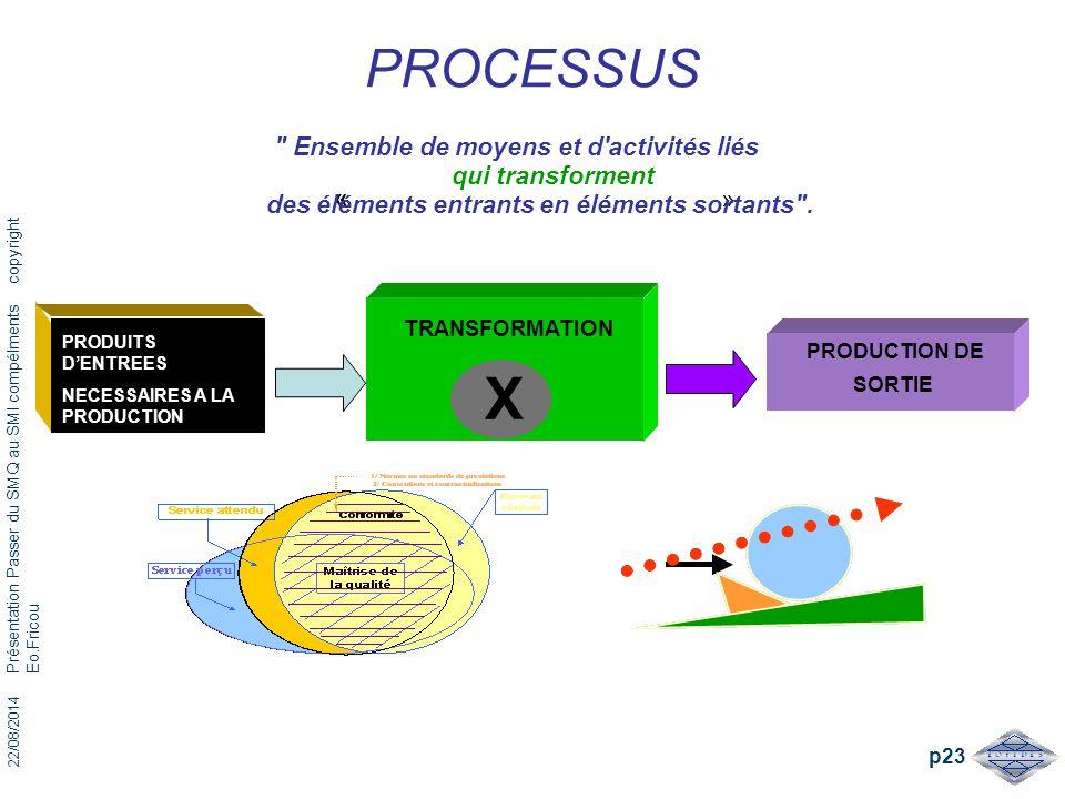 X PROCESSUS Ensemble de moyens et d activités liés qui transforment