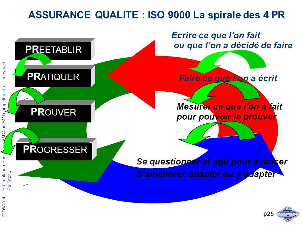 ASSURANCE QUALITE : ISO 9000 La spirale des 4 PR