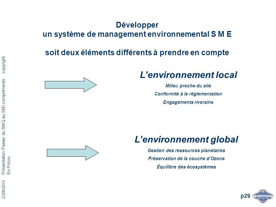 L'environnement local L'environnement global