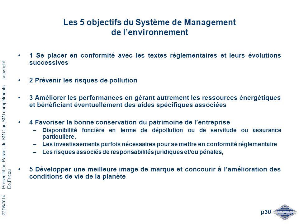 Les 5 objectifs du Système de Management de l'environnement