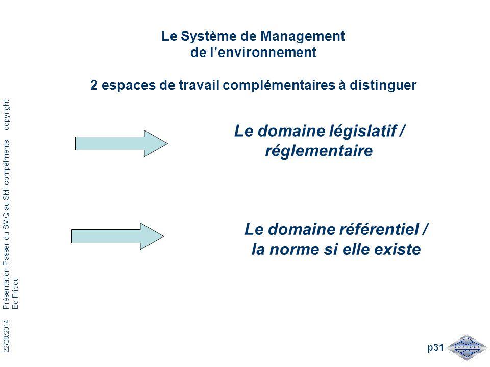 Le domaine législatif / réglementaire