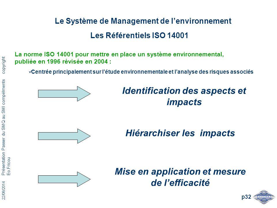 Le Système de Management de l'environnement