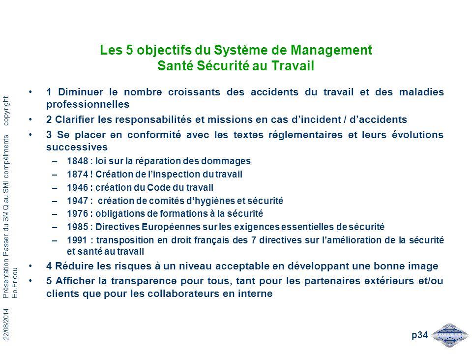 Les 5 objectifs du Système de Management Santé Sécurité au Travail