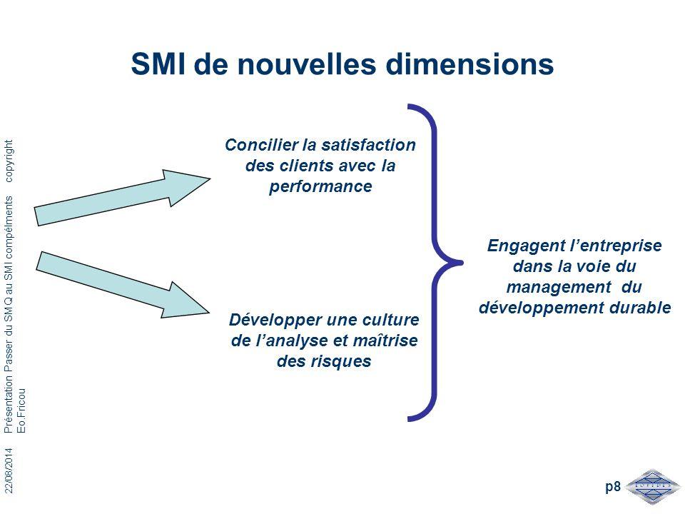 SMI de nouvelles dimensions