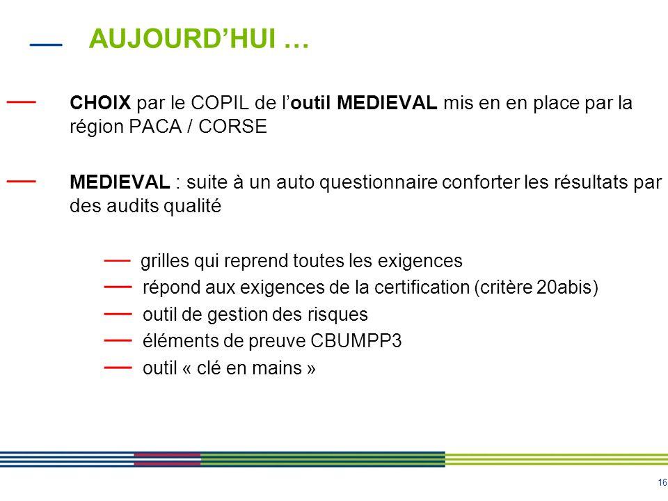 AUJOURD'HUI … CHOIX par le COPIL de l'outil MEDIEVAL mis en en place par la région PACA / CORSE.