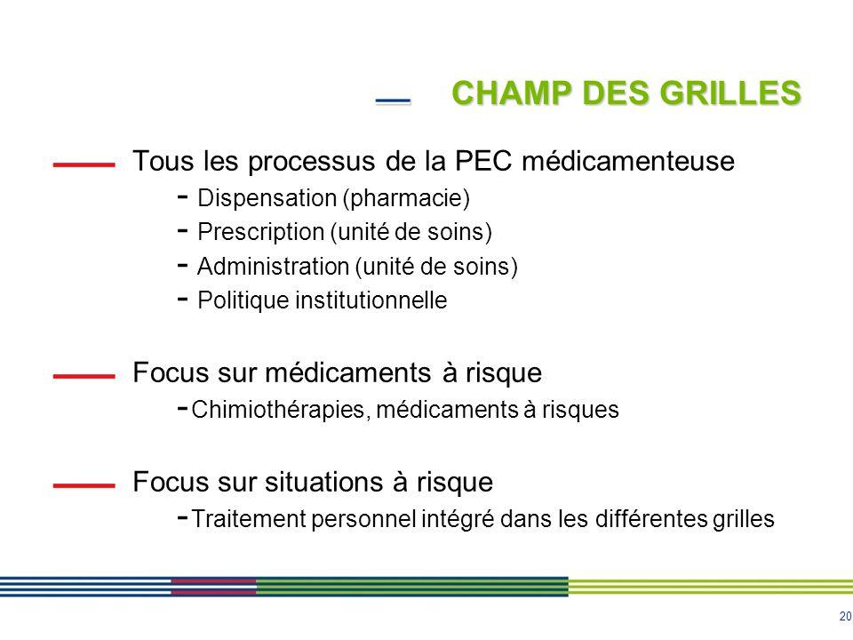 Champ des Grilles Tous les processus de la PEC médicamenteuse