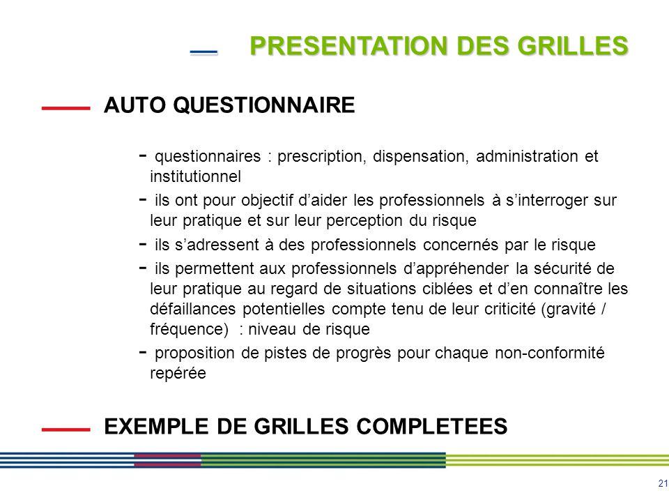 PRESENTATION DES Grilles