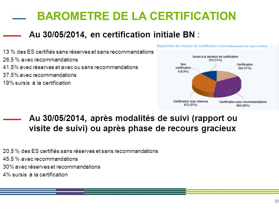 BAROMETRE DE LA CERTIFICATION