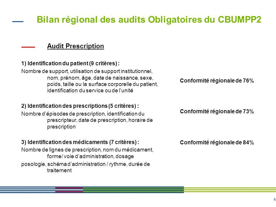 Bilan régional des audits Obligatoires du CBUMPP2