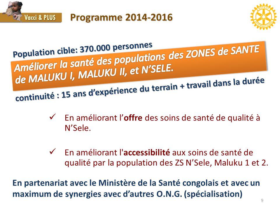 Programme 2014-2016 Population cible: 370.000 personnes. Améliorer la santé des populations des ZONES de SANTE de MALUKU I, MALUKU II, et N'SELE.