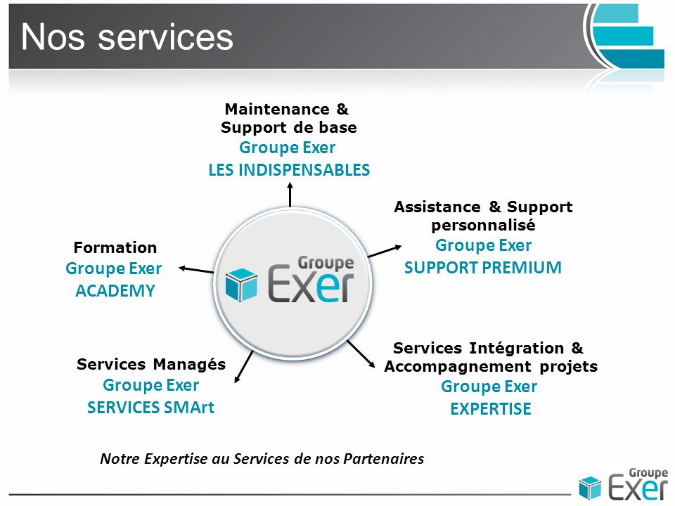 Nos services Groupe Exer LES INDISPENSABLES Groupe Exer