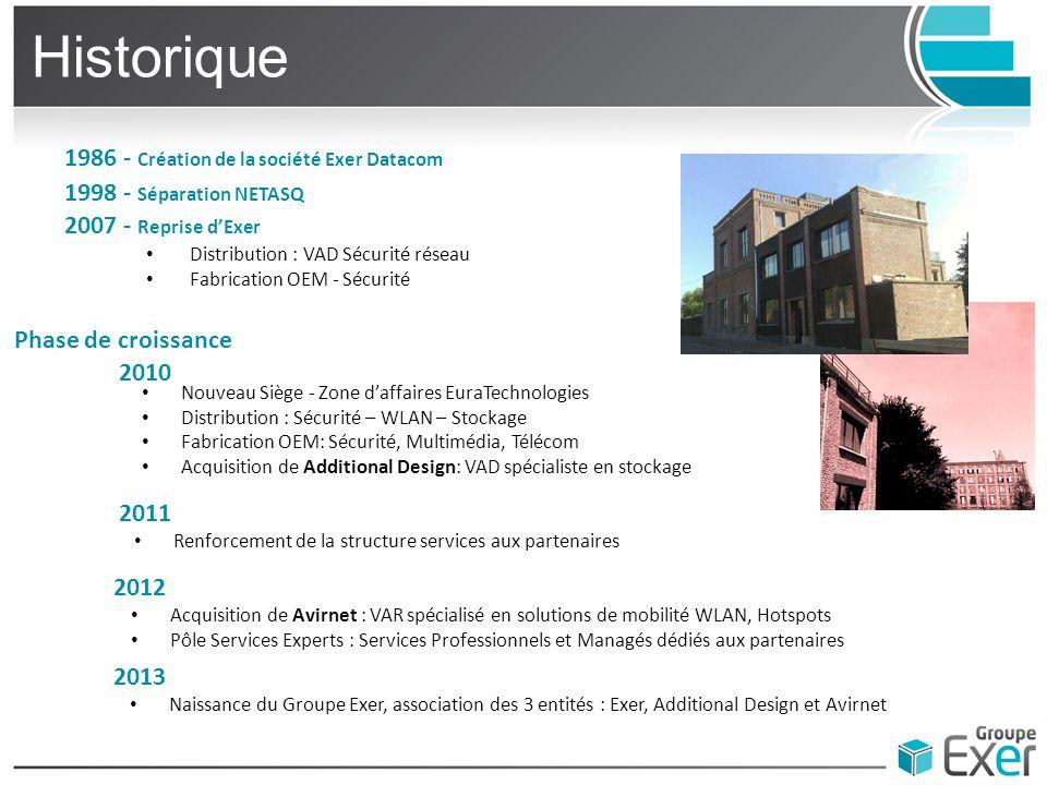Historique 1986 - Création de la société Exer Datacom
