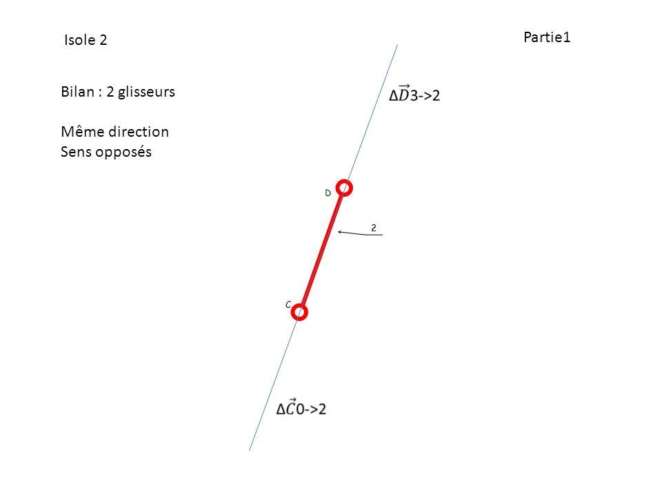 Isole 2 Partie1 Bilan : 2 glisseurs Même direction Sens opposés