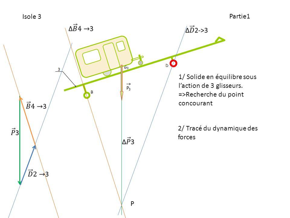 Isole 3 Partie1. 1/ Solide en équilibre sous l'action de 3 glisseurs. =>Recherche du point concourant.