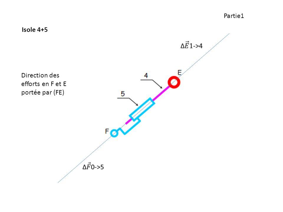 Partie1 Isole 4+5 Direction des efforts en F et E portée par (FE)