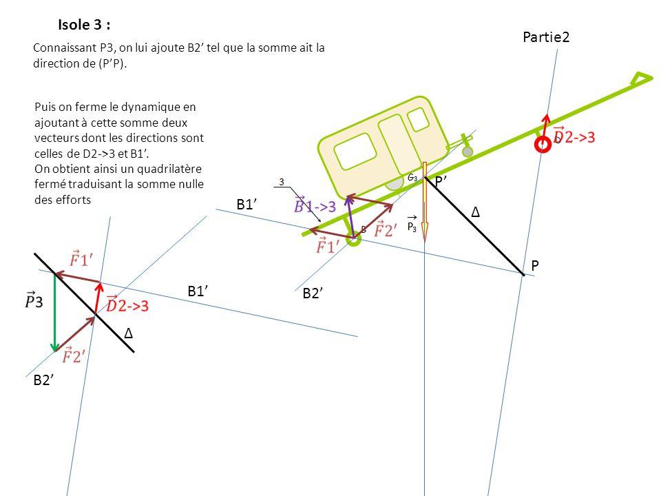 Isole 3 : Partie2 P' B1' Δ P B1' B2' Δ B2'