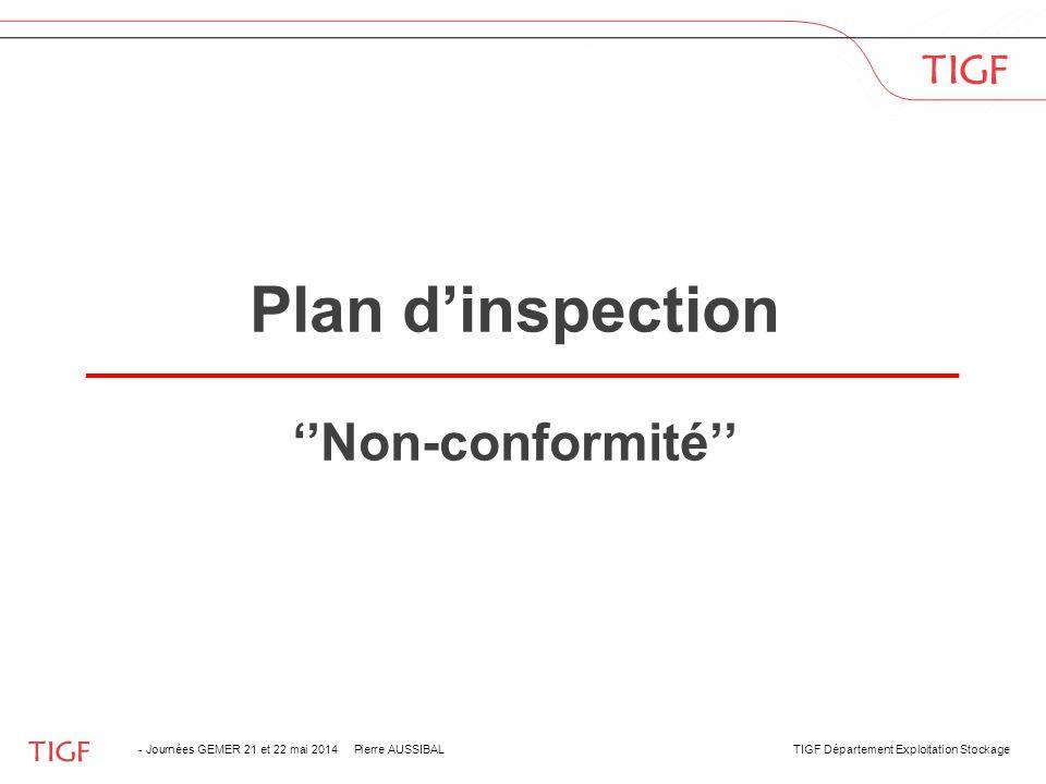 Plan d'inspection ''Non-conformité''